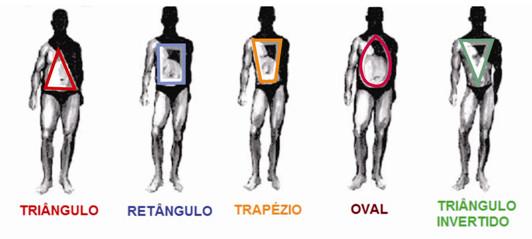 Tipos-de-silhuetas-masculina-moda-homem
